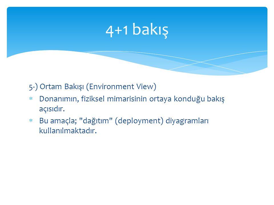 5-) Ortam Bakışı (Environment View)  Donanımın, fiziksel mimarisinin ortaya konduğu bakış açısıdır.  Bu amaçla;