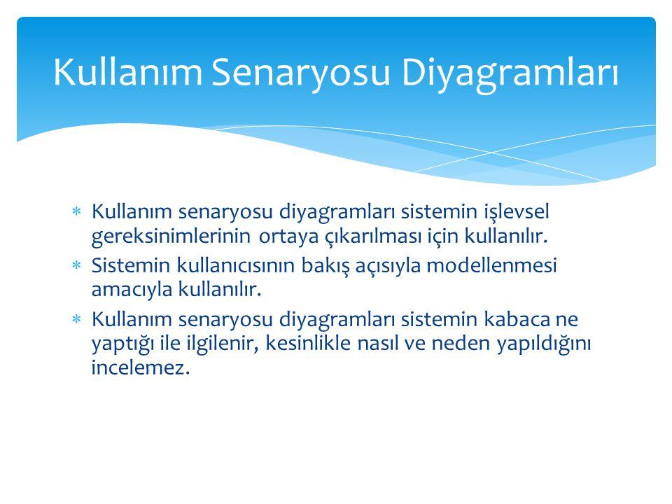  Kullanım senaryosu diyagramları sistemin işlevsel gereksinimlerinin ortaya çıkarılması için kullanılır.  Sistemin kullanıcısının bakış açısıyla mod