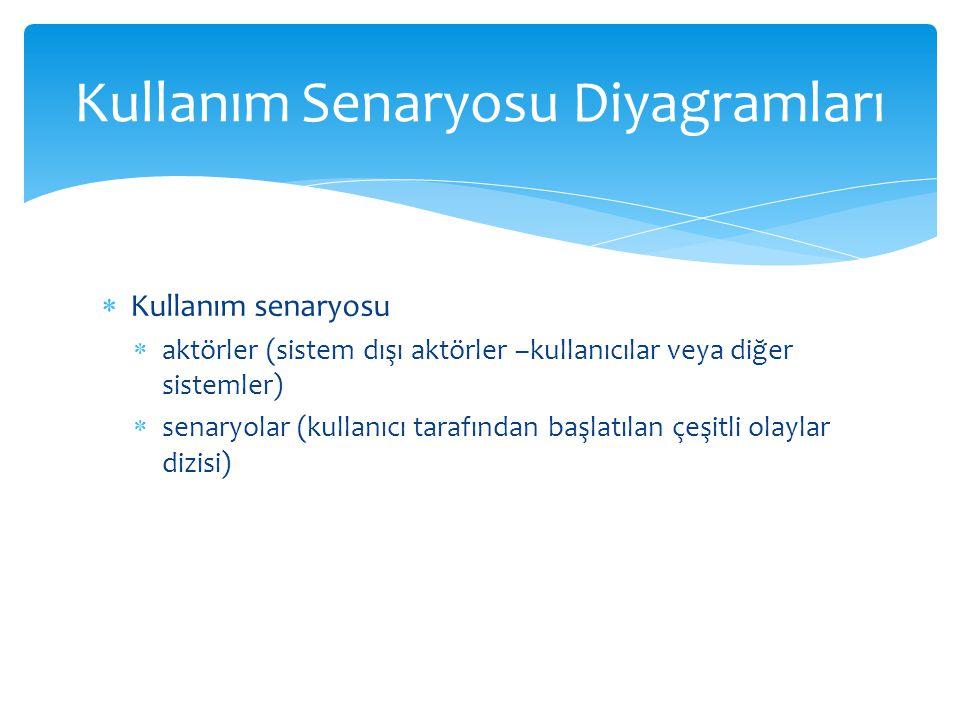  Kullanım senaryosu  aktörler (sistem dışı aktörler –kullanıcılar veya diğer sistemler)  senaryolar (kullanıcı tarafından başlatılan çeşitli olayla
