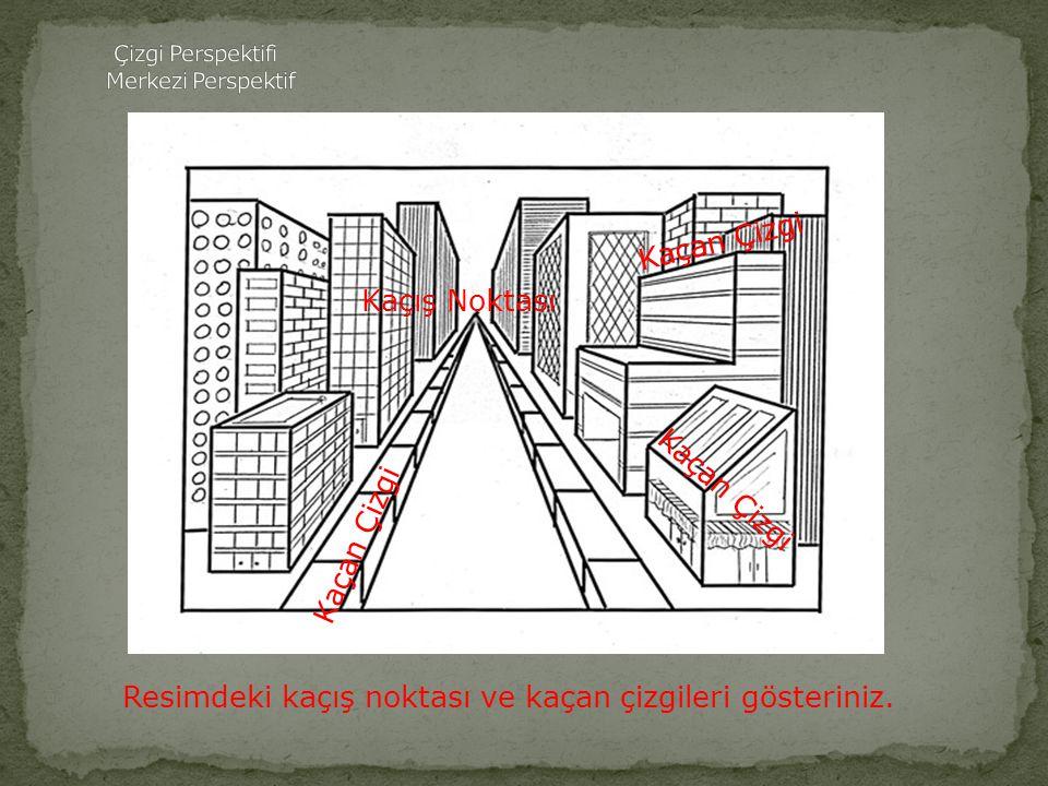 Üstteki resimde ufuk çizgisi,kaçış noktası ve kaçan çizgileri görmektesiniz.Ufuk çizgisi baktığımız noktadan gözümüzün tam karşısında var olduğunu say