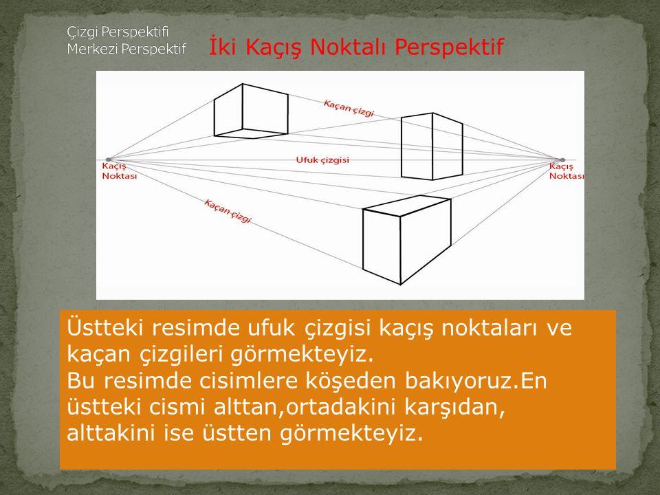 İki Kaçış Noktalı Perspektif İki tane kaçış noktası alınarak çizilen merkezi perspektif çeşididir.Çizeceğimiz nesneyi köşeden görüyorsak cismin yatay