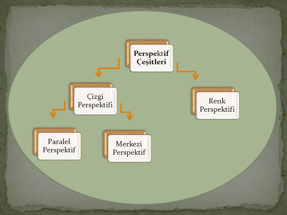 Perspektif Perspektif iki boyutlu bir yüzeye üç boyutlu bir nesnenin resmini çizme metodudur.Manzara,oda içi,eşya çizimlerinde perspektifle ilgili bil