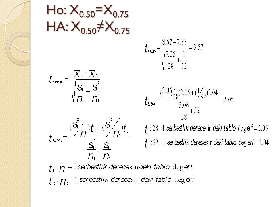 Ho: X 0.50 =X 0.75 HA: X 0.50 ≠X 0.75