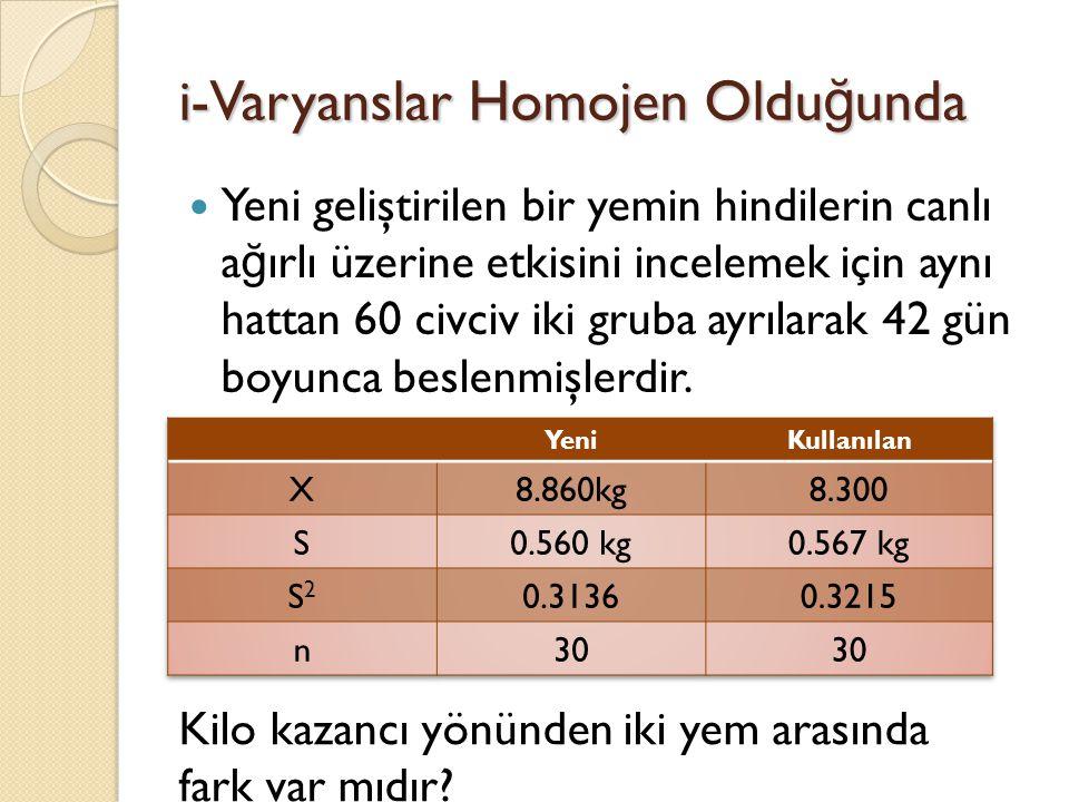 i-Varyanslar Homojen Oldu ğ unda Yeni geliştirilen bir yemin hindilerin canlı a ğ ırlı üzerine etkisini incelemek için aynı hattan 60 civciv iki gruba
