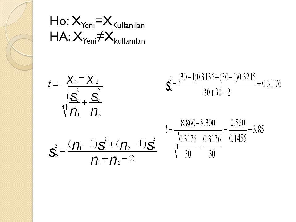 Ho: X Yeni =X Kullanılan HA: X Yeni ≠X kullanılan
