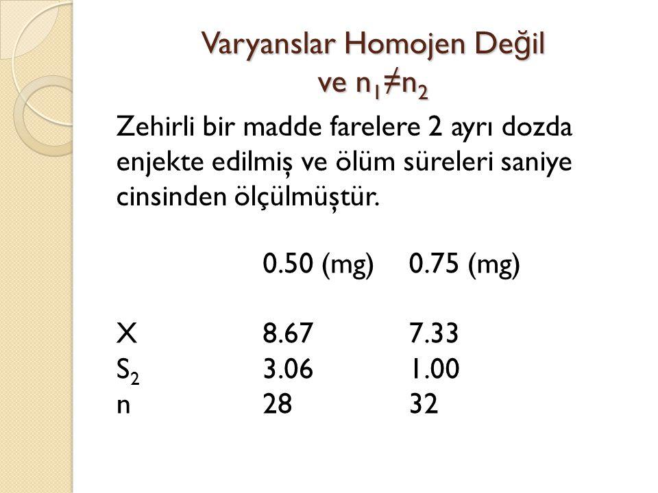 Varyanslar Homojen De ğ il ve n 1 ≠n 2 Zehirli bir madde farelere 2 ayrı dozda enjekte edilmiş ve ölüm süreleri saniye cinsinden ölçülmüştür. XS2nXS2n