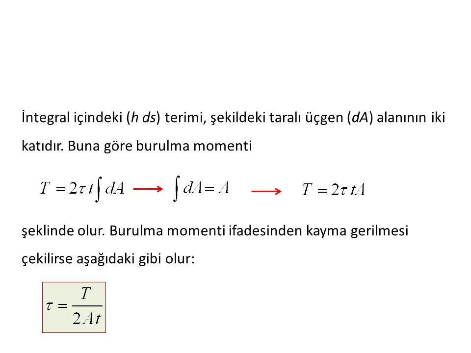 İntegral içindeki (h ds) terimi, şekildeki taralı üçgen (dA) alanının iki katıdır. Buna göre burulma momenti şeklinde olur. Burulma momenti ifadesinde
