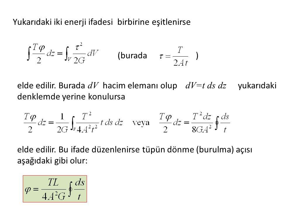 Yukarıdaki iki enerji ifadesi birbirine eşitlenirse (burada ) elde edilir. Burada dV hacim elemanı olup dV=t ds dz yukarıdaki denklemde yerine konulur