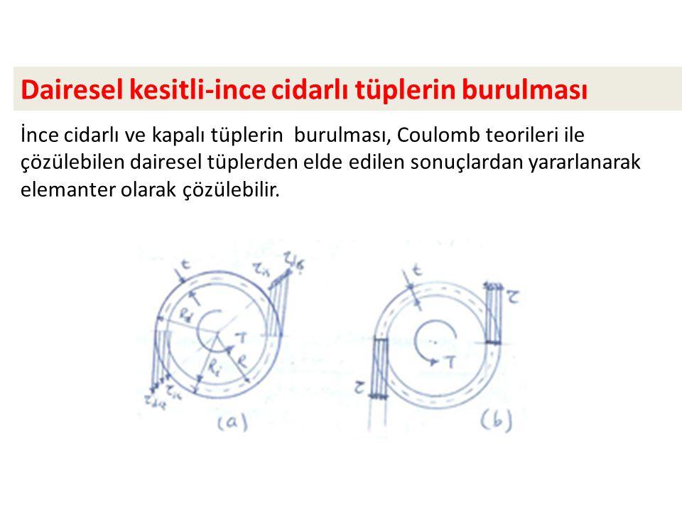Dairesel kesitli-ince cidarlı tüplerin burulması İnce cidarlı ve kapalı tüplerin burulması, Coulomb teorileri ile çözülebilen dairesel tüplerden elde
