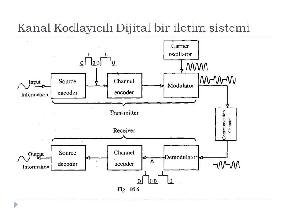 Cyclic Codes(Dairesel Kodlar)  Bir kod:  Do ğ rusal bir kod ve  Şifrelerin dairesel döndürülmesi yine kendisine ait bir şifre oluyorsa Daireseldir denir.