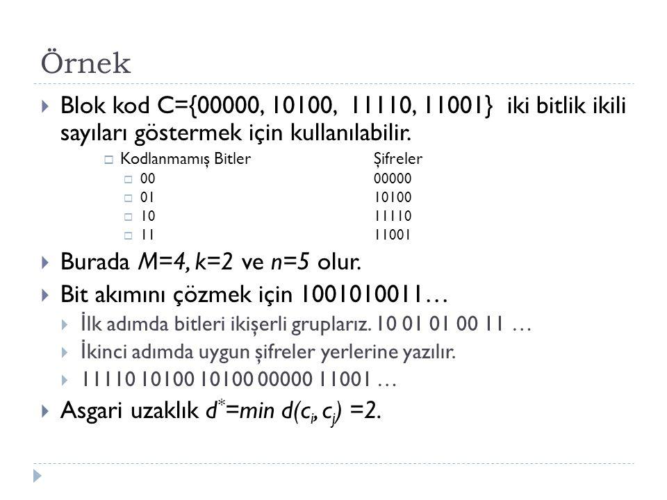 Örnek  Blok kod C={00000, 10100, 11110, 11001} iki bitlik ikili sayıları göstermek için kullanılabilir.  Kodlanmamış Bitler Şifreler  0000000  011