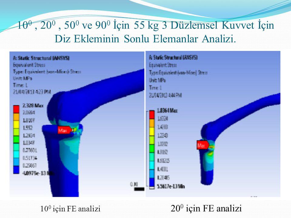 50 0 için FE analizi90 0 için FE analizi