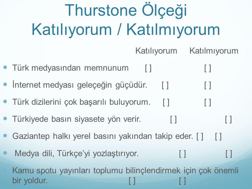 Thurstone Ölçeği Katılıyorum / Katılmıyorum Katılıyorum Katılmıyorum Türk medyasından memnunum [ ] [ ] İnternet medyası geleçeğin güçüdür. [ ] [ ] Tür