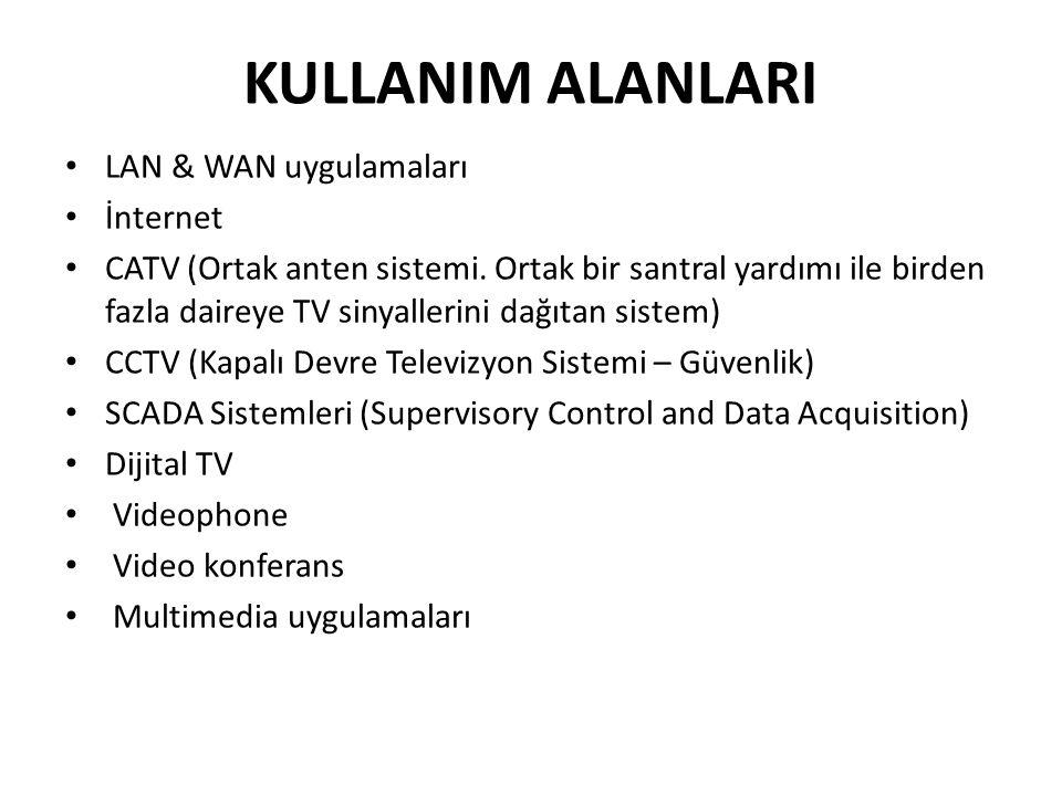 KULLANIM ALANLARI LAN & WAN uygulamaları İnternet CATV (Ortak anten sistemi. Ortak bir santral yardımı ile birden fazla daireye TV sinyallerini dağıta