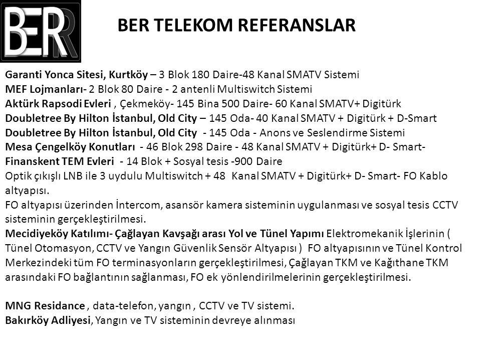 Garanti Yonca Sitesi, Kurtköy – 3 Blok 180 Daire-48 Kanal SMATV Sistemi MEF Lojmanları- 2 Blok 80 Daire - 2 antenli Multiswitch Sistemi Aktürk Rapsodi