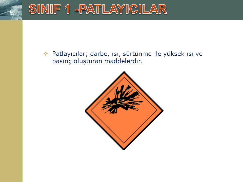1.1 Kitle halinde ve birden patlayanlar Örn: Dinamit (%75 TriNitroGliserin + %25 Dolgu),TNT (TriNitroToluen), Barut (Potasyum Nitrat + Karbon + Kükürt)