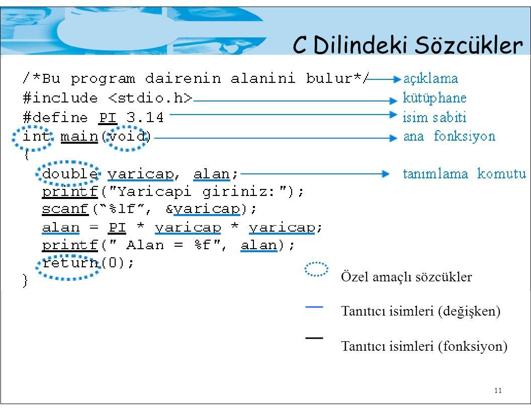 11 C Dilindeki Sözcükler Özel amaçlı sözcükler Tanıtıcı isimleri (değişken) Tanıtıcı isimleri (fonksiyon)