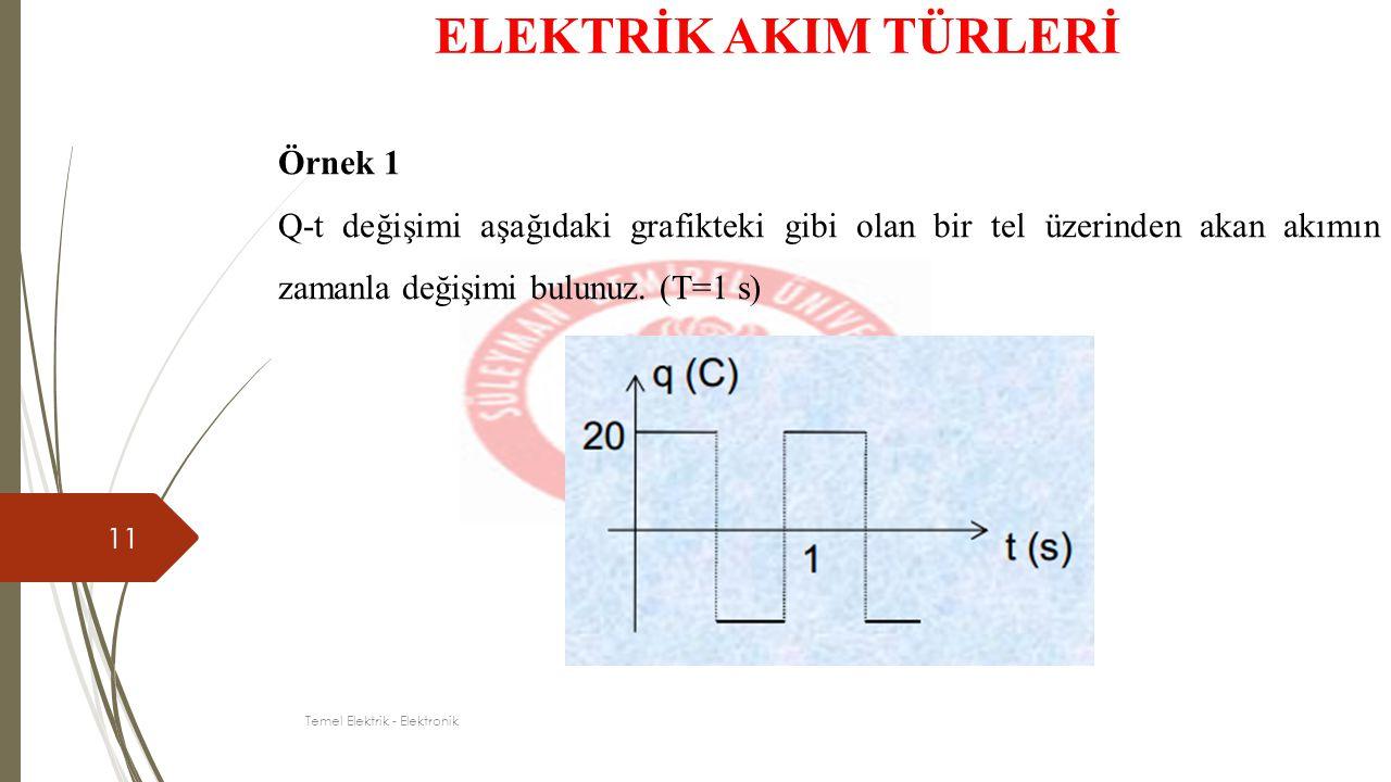 11 ELEKTRİK AKIM TÜRLERİ Örnek 1 Q-t değişimi aşağıdaki grafikteki gibi olan bir tel üzerinden akan akımın zamanla değişimi bulunuz. (T=1 s) Temel Ele