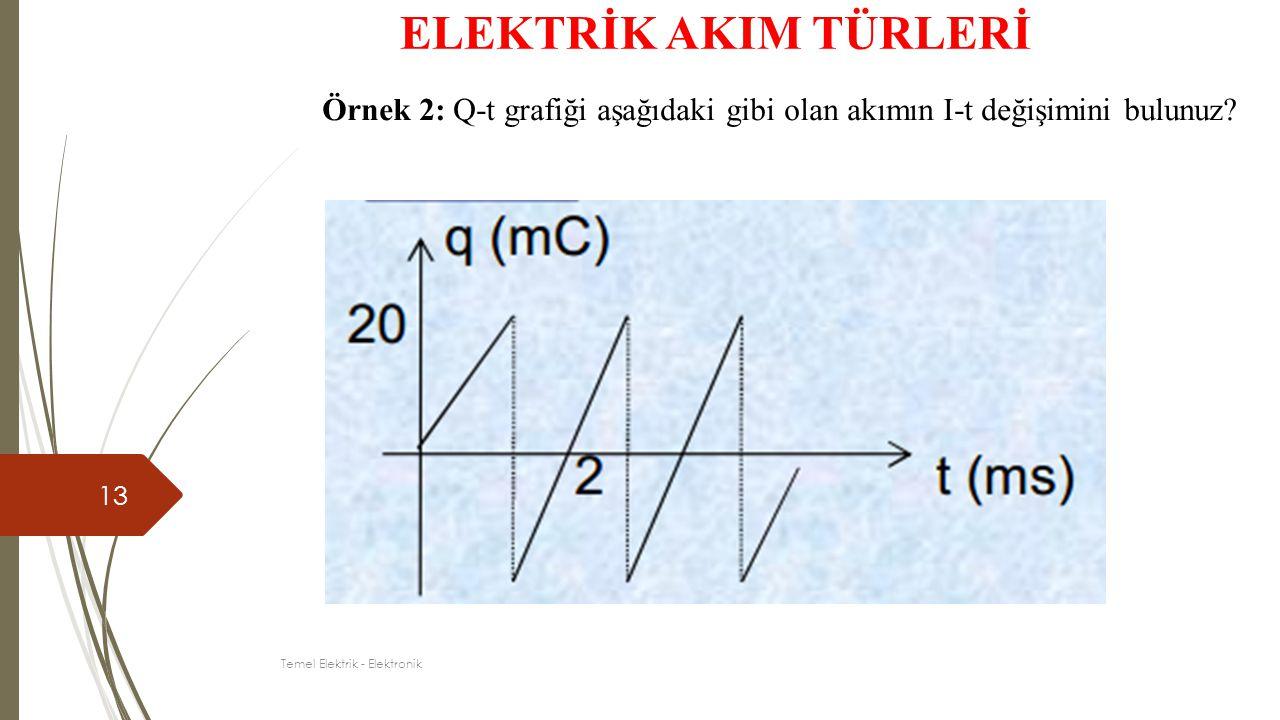 13 Örnek 2: Q-t grafiği aşağıdaki gibi olan akımın I-t değişimini bulunuz? ELEKTRİK AKIM TÜRLERİ Temel Elektrik - Elektronik