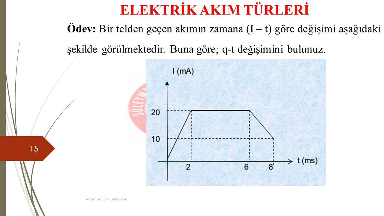 15 Ödev: Bir telden geçen akımın zamana (I – t) göre değişimi aşağıdaki şekilde görülmektedir. Buna göre; q-t değişimini bulunuz. ELEKTRİK AKIM TÜRLER