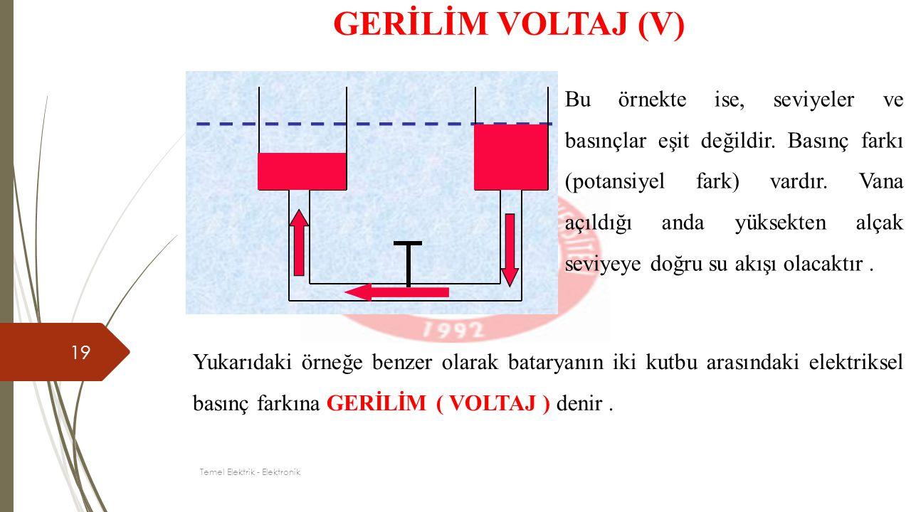 19 GERİLİM VOLTAJ (V) Bu örnekte ise, seviyeler ve basınçlar eşit değildir. Basınç farkı (potansiyel fark) vardır. Vana açıldığı anda yüksekten alçak