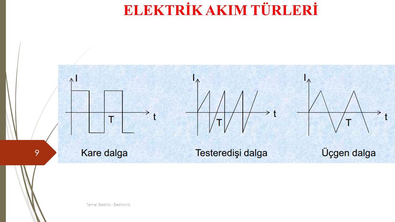 9 ELEKTRİK AKIM TÜRLERİ Temel Elektrik - Elektronik