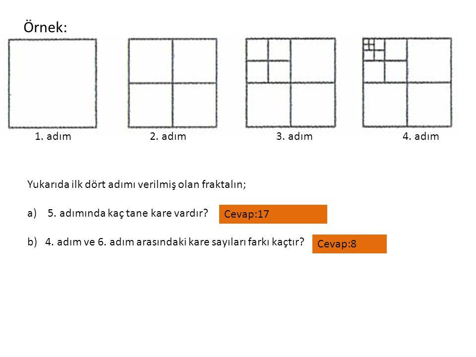 1. adım2. adım3. adım4. adım Yukarıda ilk dört adımı verilmiş olan fraktalın; a) 5. adımında kaç tane kare vardır? b)4. adım ve 6. adım arasındaki kar