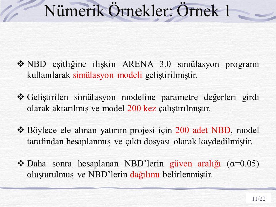 11 11/22  NBD eşitliğine ilişkin ARENA 3.0 simülasyon programı kullanılarak simülasyon modeli geliştirilmiştir.  Geliştirilen simülasyon modeline pa