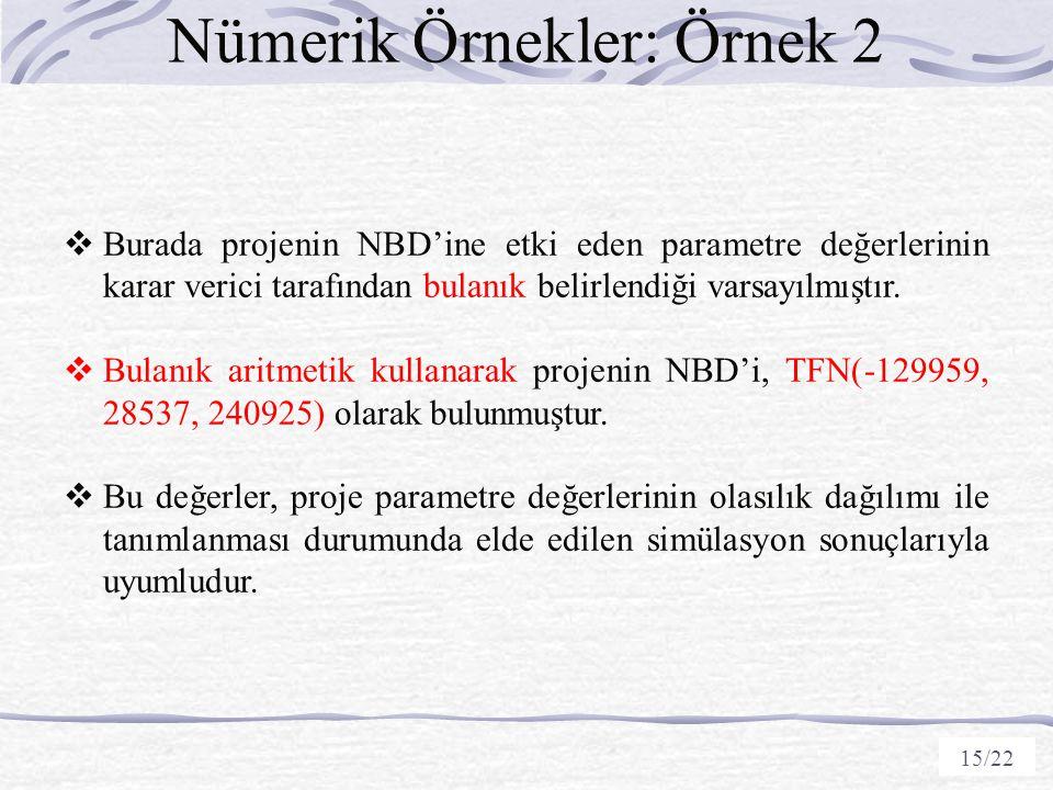 15  Burada projenin NBD'ine etki eden parametre değerlerinin karar verici tarafından bulanık belirlendiği varsayılmıştır.  Bulanık aritmetik kullana