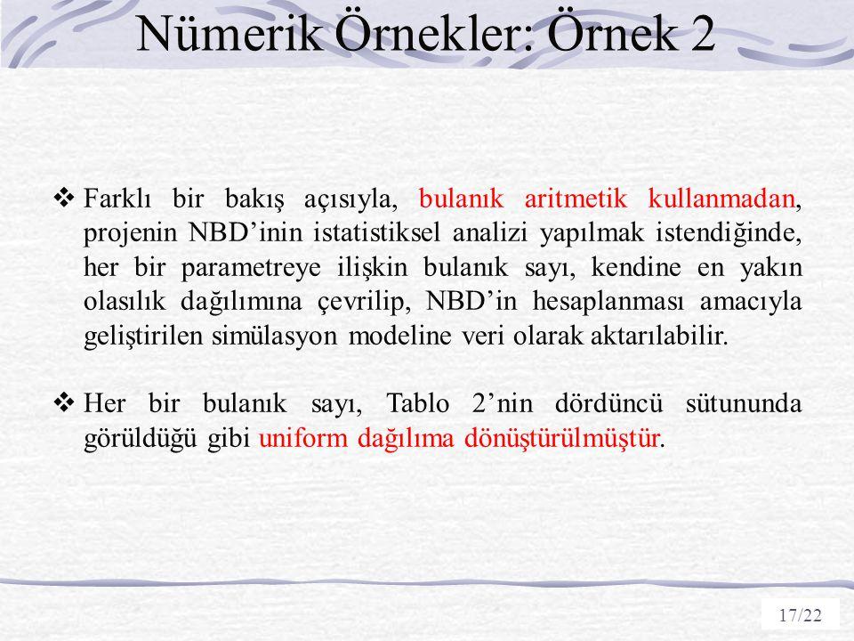 17  Farklı bir bakış açısıyla, bulanık aritmetik kullanmadan, projenin NBD'inin istatistiksel analizi yapılmak istendiğinde, her bir parametreye iliş