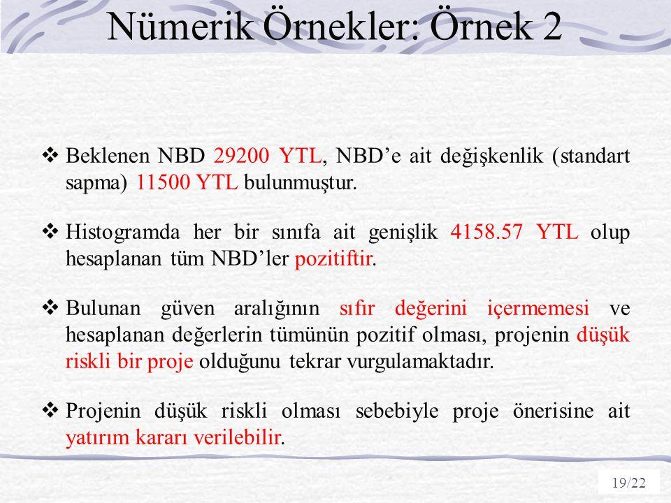 19  Beklenen NBD 29200 YTL, NBD'e ait değişkenlik (standart sapma) 11500 YTL bulunmuştur.  Histogramda her bir sınıfa ait genişlik 4158.57 YTL olup