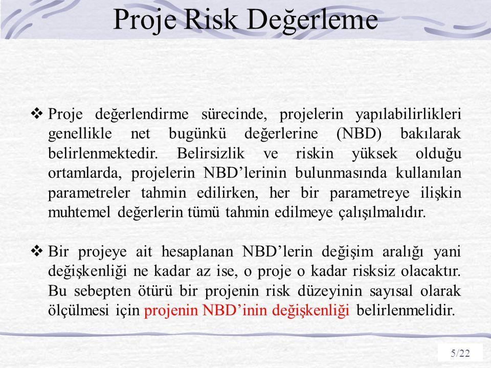 5 5/22 Proje Risk Değerleme  Proje değerlendirme sürecinde, projelerin yapılabilirlikleri genellikle net bugünkü değerlerine (NBD) bakılarak belirlen