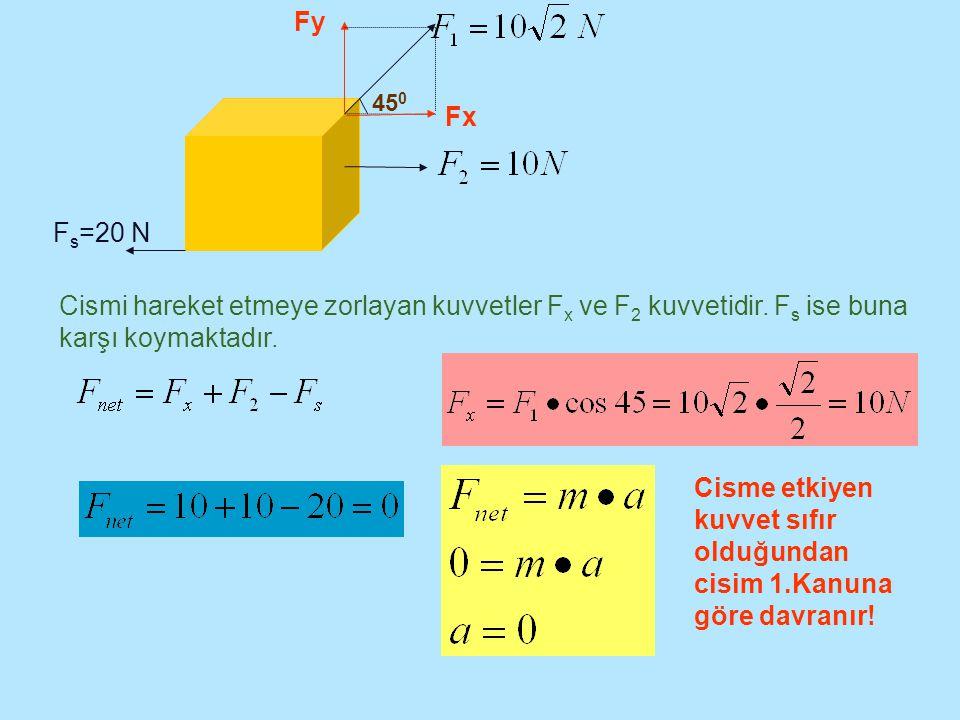 F s =20 N 45 0 Fx Fy Cismi hareket etmeye zorlayan kuvvetler F x ve F 2 kuvvetidir. F s ise buna karşı koymaktadır. Cisme etkiyen kuvvet sıfır olduğun