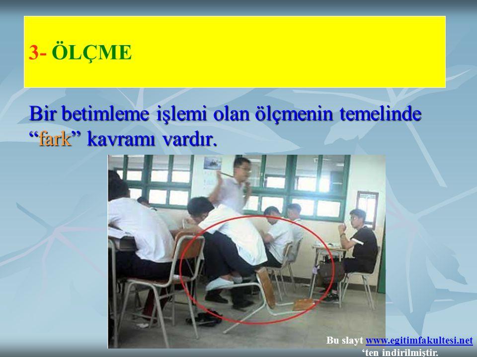 """Psik.Dan.&Reh. Yusuf ŞARLAK KPSS 2010 3- ÖLÇME Bir betimleme işlemi olan ölçmenin temelinde """"fark"""" kavramı vardır. Bu slayt www.egitimfakultesi.net 't"""