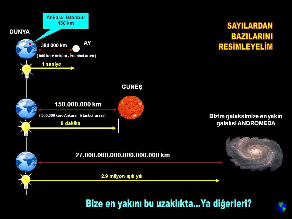 AY GÜNEŞ Bizim galaksimize en yakın galaksi ANDROMEDA DÜNYA Ankara- İstanbul 450 km 150.000.000 km ( 300.000 kere Ankara - İstanbul arası ) 384.000 km