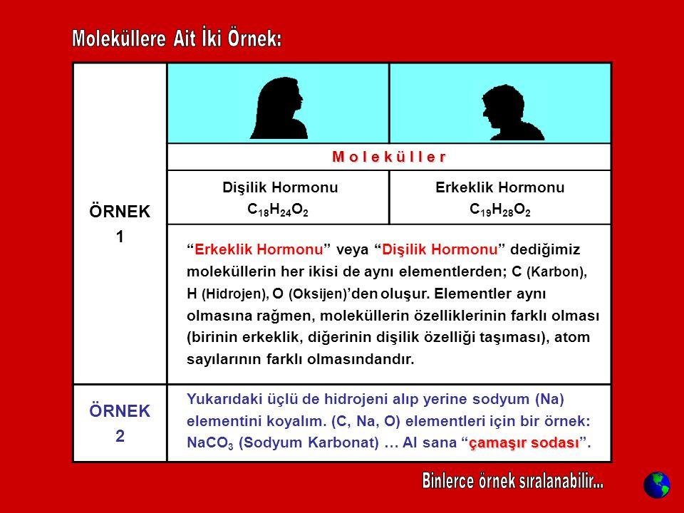 """ÖRNEK 1 M o l e k ü l l e r Dişilik Hormonu C 18 H 24 O 2 Erkeklik Hormonu C 19 H 28 O 2 """" """"Erkeklik Hormonu"""" veya """"Dişilik Hormonu"""" dediğimiz molekül"""