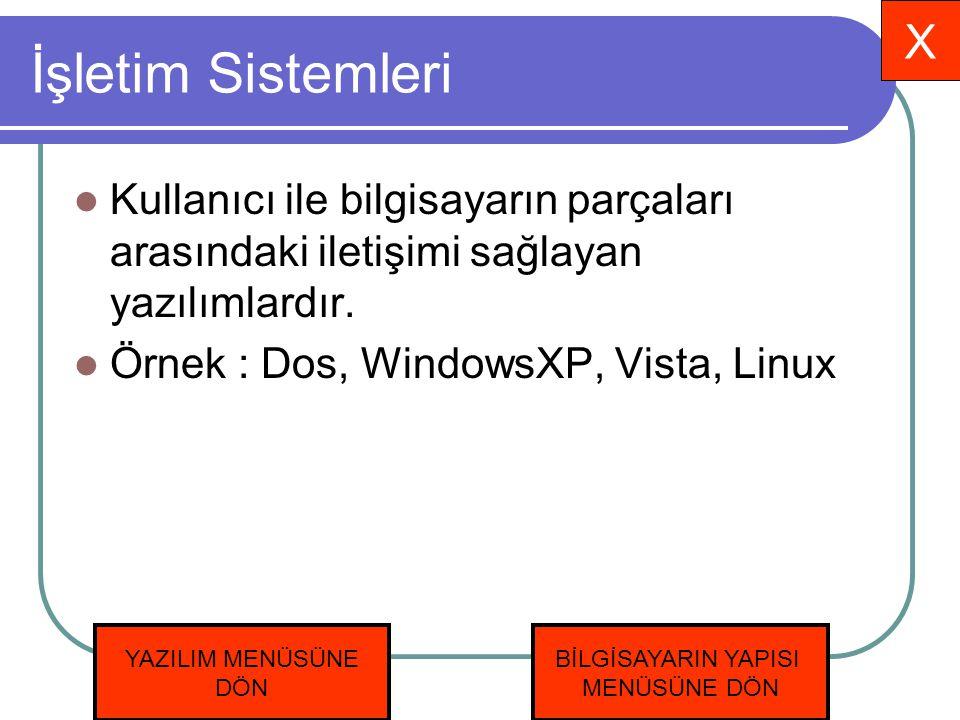 İşletim Sistemleri Kullanıcı ile bilgisayarın parçaları arasındaki iletişimi sağlayan yazılımlardır. Örnek : Dos, WindowsXP, Vista, Linux YAZILIM MENÜ