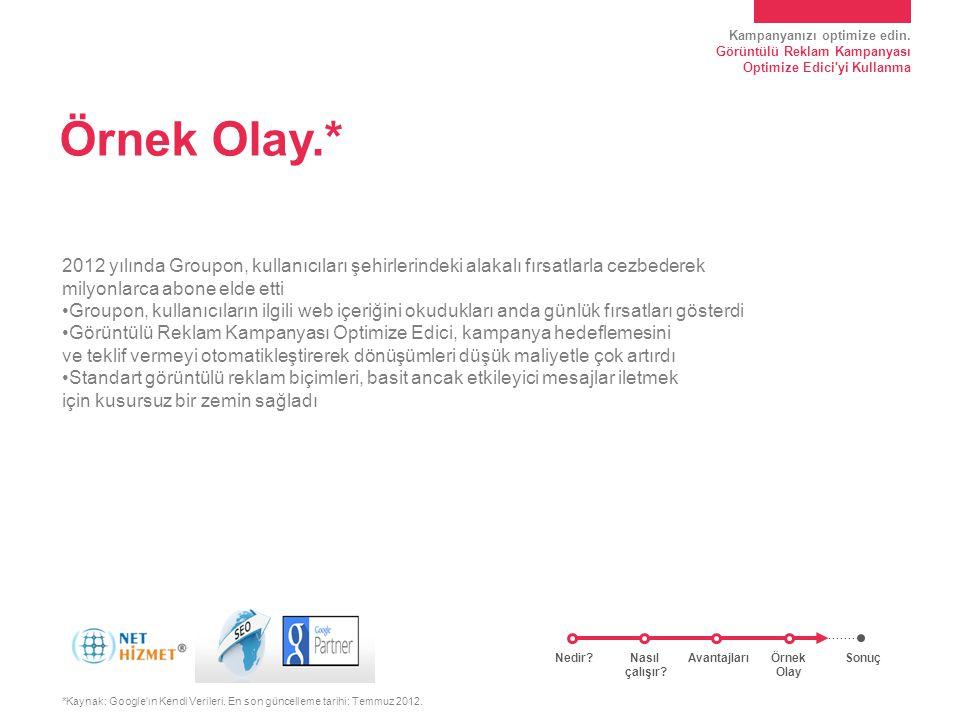 Kampanyanızı optimize edin. Görüntülü Reklam Kampanyası Optimize Edici'yi Kullanma 2012 yılında Groupon, kullanıcıları şehirlerindeki alakalı fırsatla
