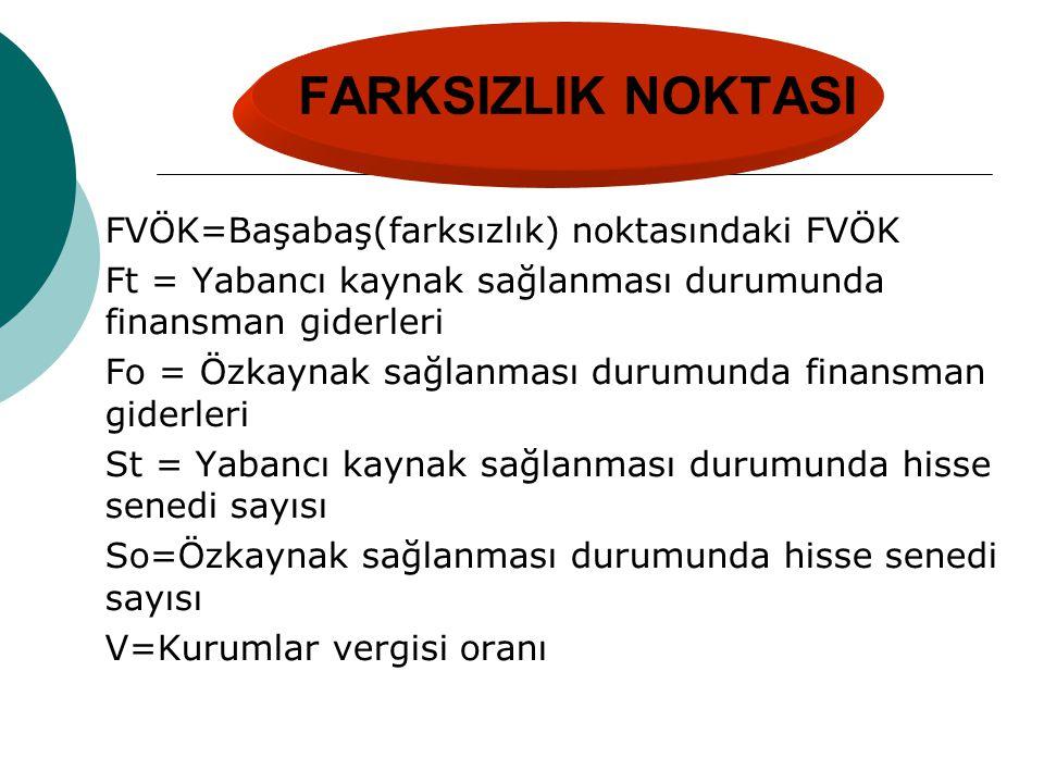 FARKSIZLIK NOKTASI FVÖK=Başabaş(farksızlık) noktasındaki FVÖK Ft = Yabancı kaynak sağlanması durumunda finansman giderleri Fo = Özkaynak sağlanması du