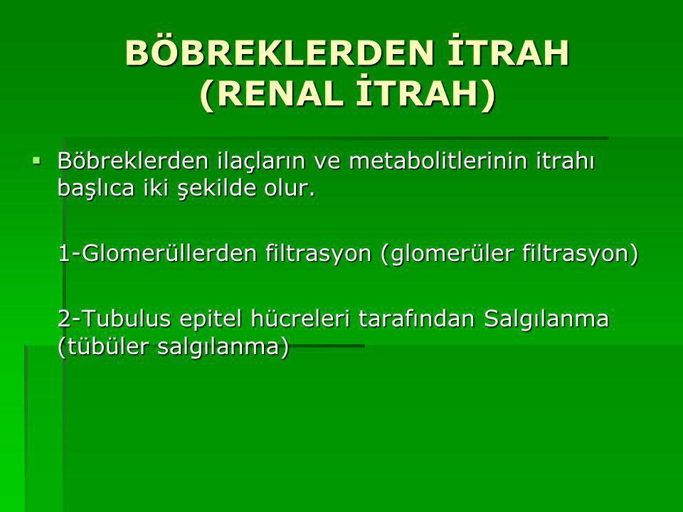 KARACİĞERDEN SAFRA İÇİNE İTRAH İİİİlaçların veya metabolitlerinin karaciğerden safra içinde itrahlarının derecesi, ilaçla ilgili başlıca üç özelliğe bağlıdır.