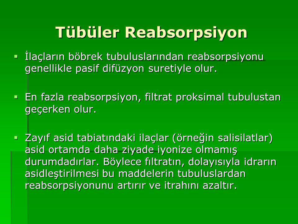 İLAÇ ELİMİNASYONUNUN KİNETİĞİ  İlaçların eliminasyonu.