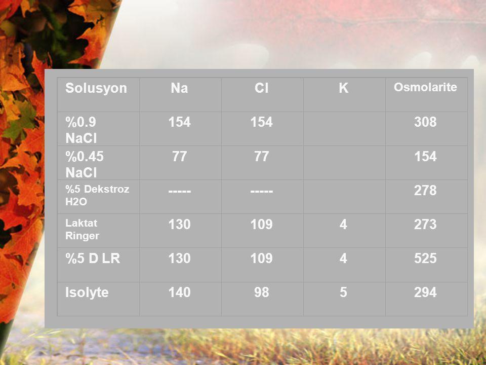 SolusyonNaClK Osmolarite %0.9 NaCl 154 308 %0.45 NaCl 77 154 %5 Dekstroz H2O ----- 278 Laktat Ringer 1301094273 %5 D LR1301094525 Isolyte140985294