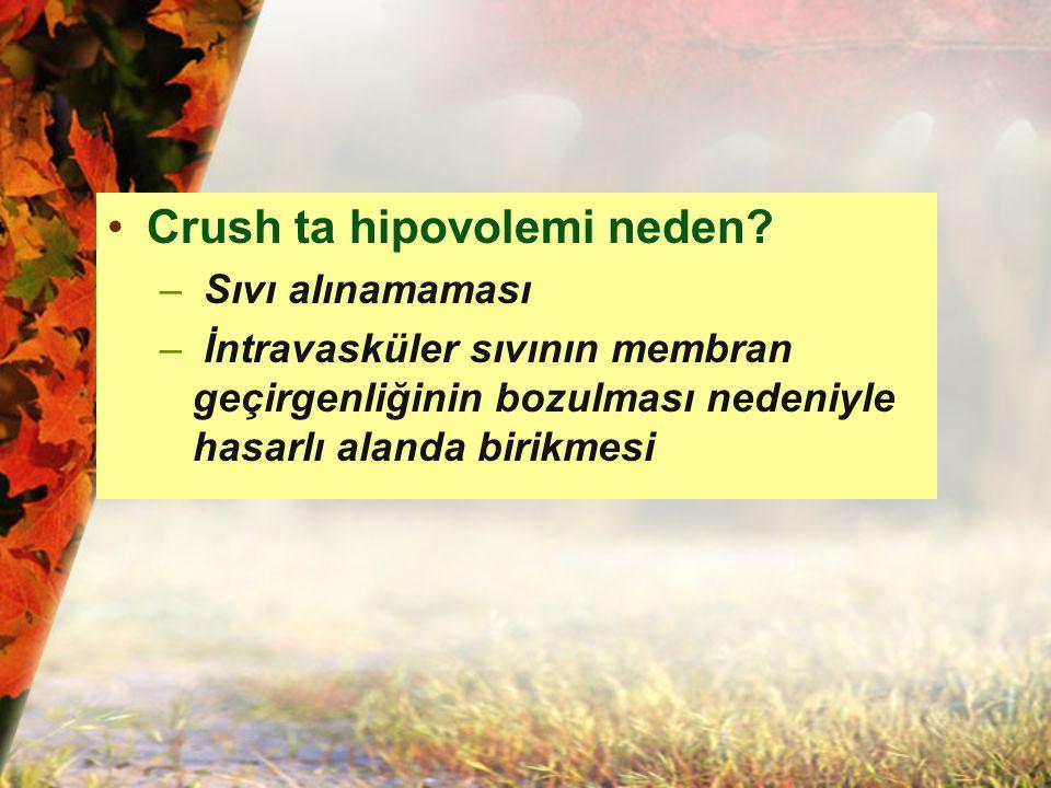 Crush ta hipovolemi neden? – Sıvı alınamaması – İntravasküler sıvının membran geçirgenliğinin bozulması nedeniyle hasarlı alanda birikmesi