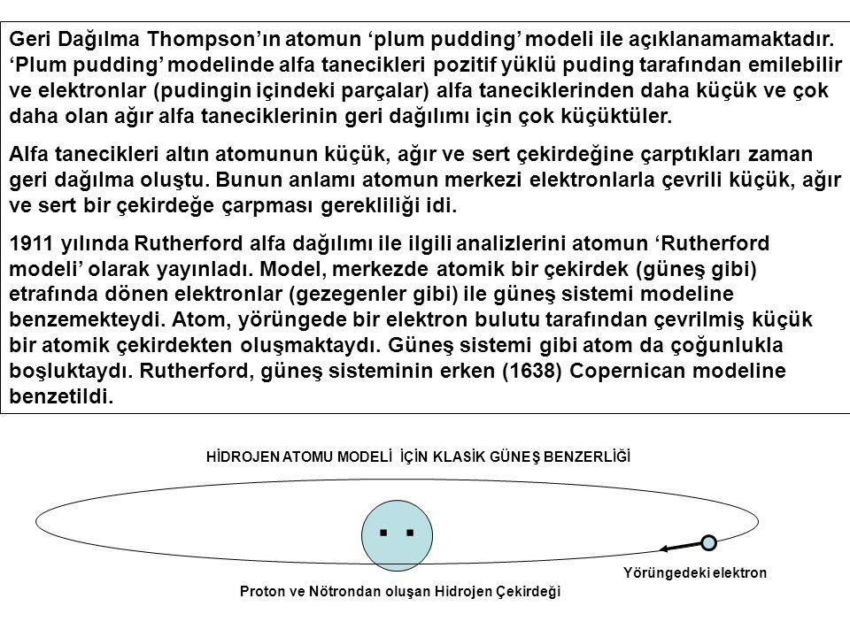 Geri Dağılma Thompson'ın atomun 'plum pudding' modeli ile açıklanamamaktadır. 'Plum pudding' modelinde alfa tanecikleri pozitif yüklü puding tarafında