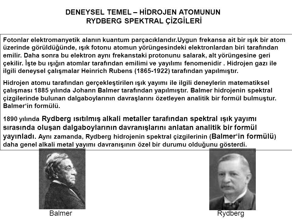 DENEYSEL TEMEL – HİDROJEN ATOMUNUN RYDBERG SPEKTRAL ÇİZGİLERİ BalmerRydberg Fotonlar elektromanyetik alanın kuantum parçacıklarıdır.Uygun frekansa ait