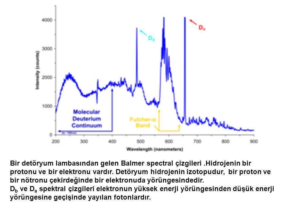 Bir detöryum lambasından gelen Balmer spectral çizgileri.Hidrojenin bir protonu ve bir elektronu vardır.
