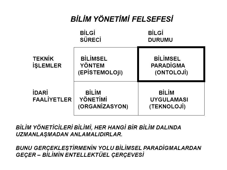 TEKNİK BİLİMSEL BİLİMSEL İŞLEMLER YÖNTEM PARADİGMA (EPİSTEMOLOji) (ONTOLOJİ) İDARİ BİLİM BİLİM FAALİYETLER YÖNETİMİ UYGULAMASI (ORGANİZASYON) (TEKNOLOJİ) BİLİM YÖNETİMİ FELSEFESİ BİLGİ SÜRECİ DURUMU BİLİM YÖNETİCİLERİ BİLİMİ, HER HANGİ BİR BİLİM DALINDA UZMANLAŞMADAN ANLAMALIDIRLAR.