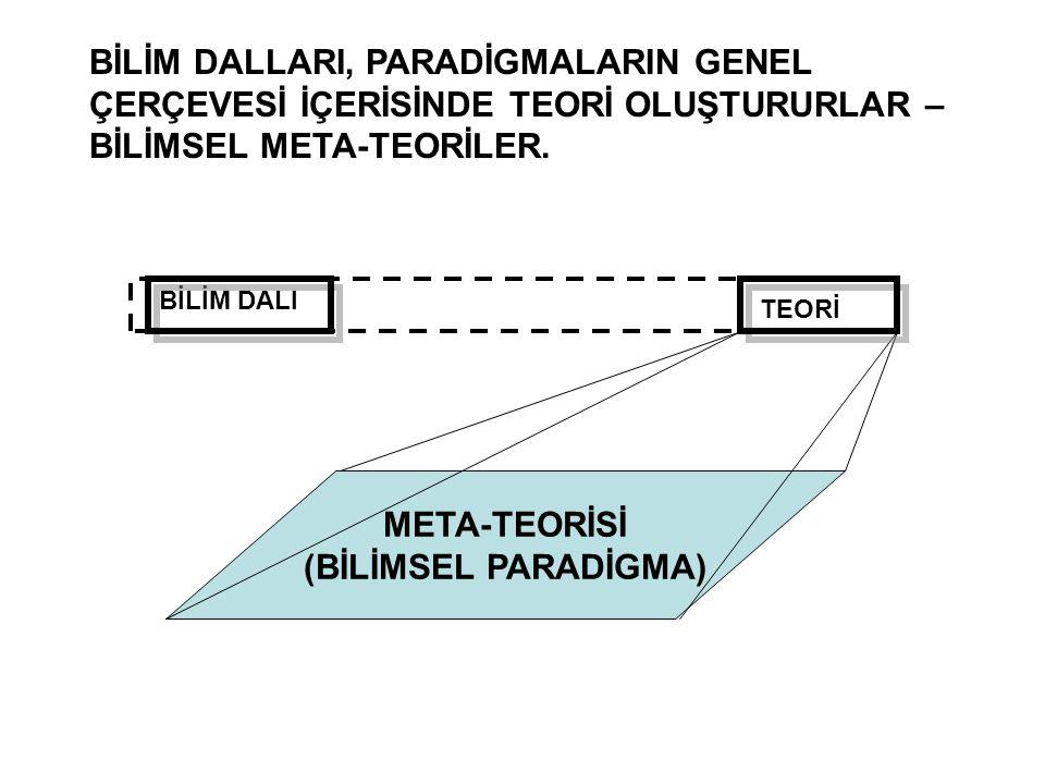 ELEKTRONUN KEŞFİ VE İLK ATOM MODELİ J.J.THOMSON J.