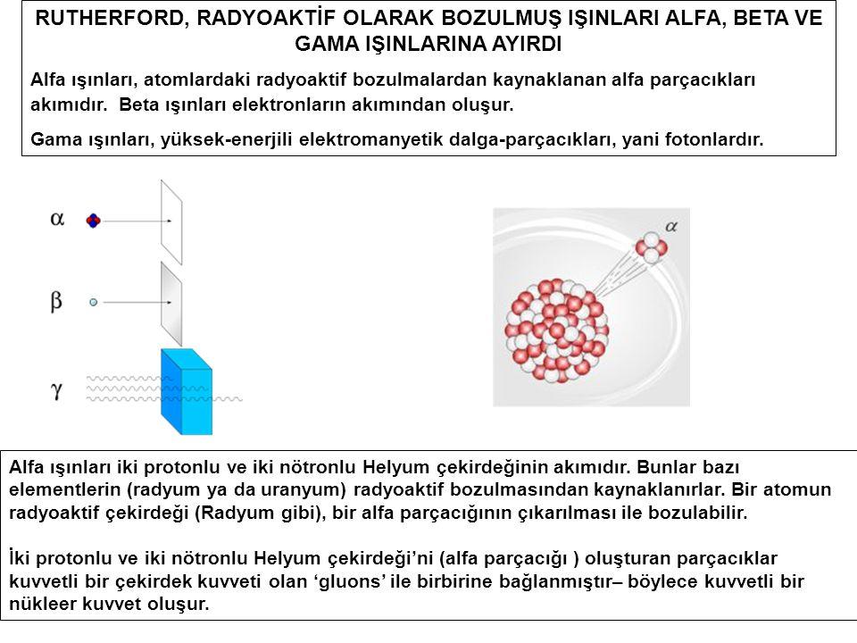 RUTHERFORD, RADYOAKTİF OLARAK BOZULMUŞ IŞINLARI ALFA, BETA VE GAMA IŞINLARINA AYIRDI Alfa ışınları, atomlardaki radyoaktif bozulmalardan kaynaklanan alfa parçacıkları akımıdır.