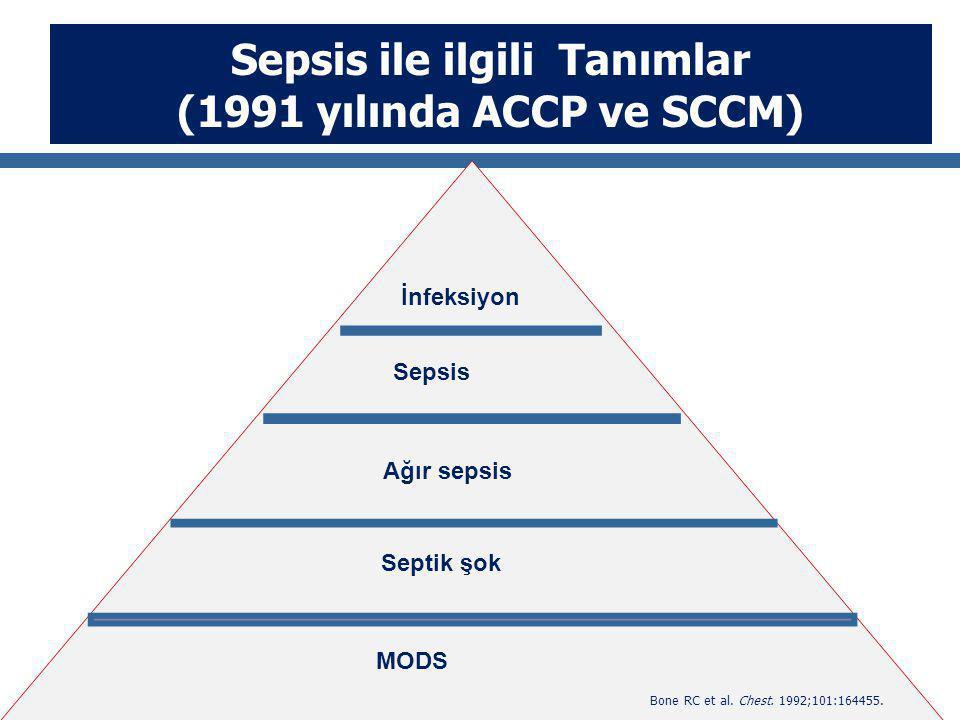 İnfeksiyon Sepsis Ağır sepsis Septik şok MODS Sepsis ile ilgili Tanımlar (1991 yılında ACCP ve SCCM) Bone RC et al. Chest. 1992;101:164455.